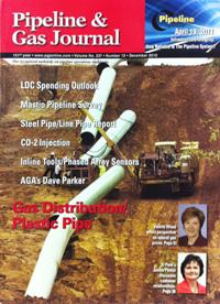 03-Pipeline-gas