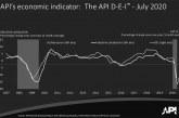 USA: MERCATO PETROLIFERO IN MIGLIORAMENTO SECONDO I DATI DELL'API